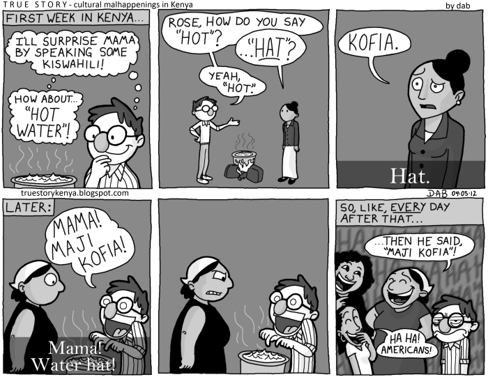 language problems